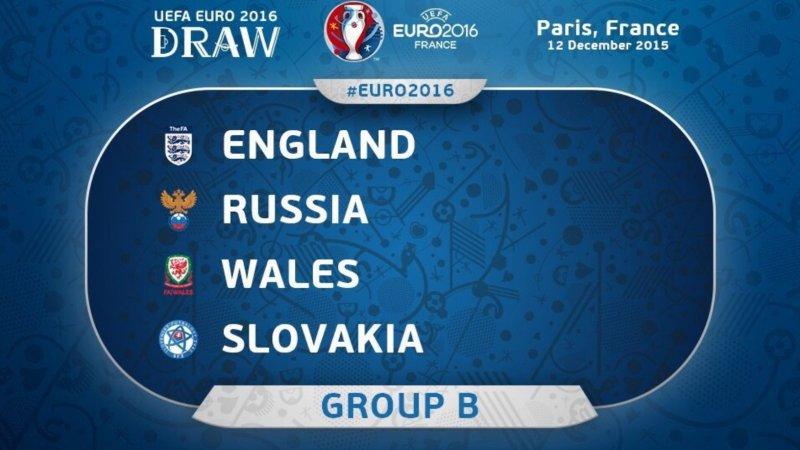 Евро-2016. Представление. Группа В: Англия, Россия, Уэльс, Словакия