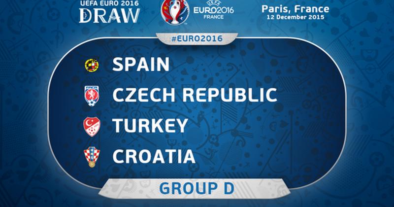 Евро-2016. Представление. Группа D: Испания, Чехия, Турция, Хорватия