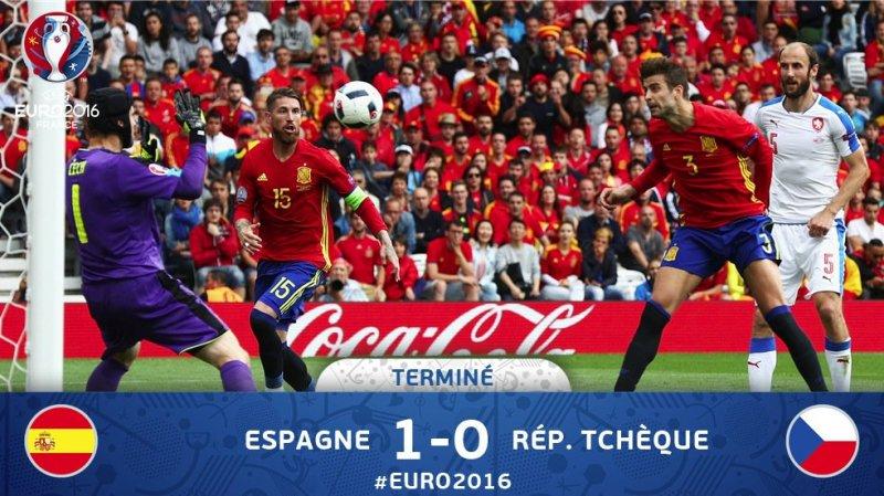 № 8. Испания – Чехия – 1:0.Каталонский гол осчастливил Испанию