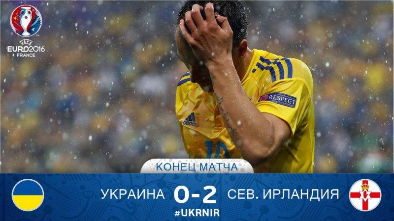 № 17. УКРАИНА – СЕВЕРНАЯ ИРЛАНДИЯ – 0:2.Братья по несчастью.  Дождь смыл сборную Украины