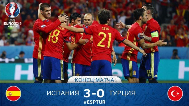 № 21. ИСПАНИЯ – ТУРЦИЯ – 3:0. Испания: уже Нолито, есть плей-офф!